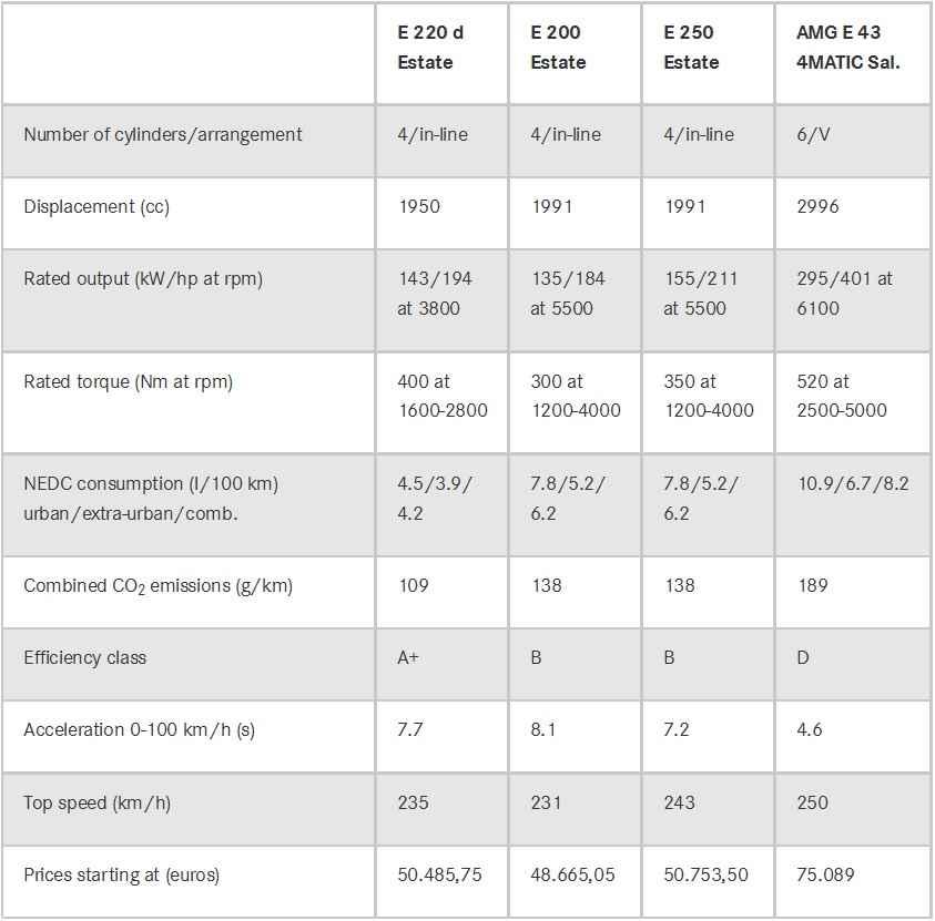 2017 mercedes e serisi estate fiyatları almanya'da açıklandı